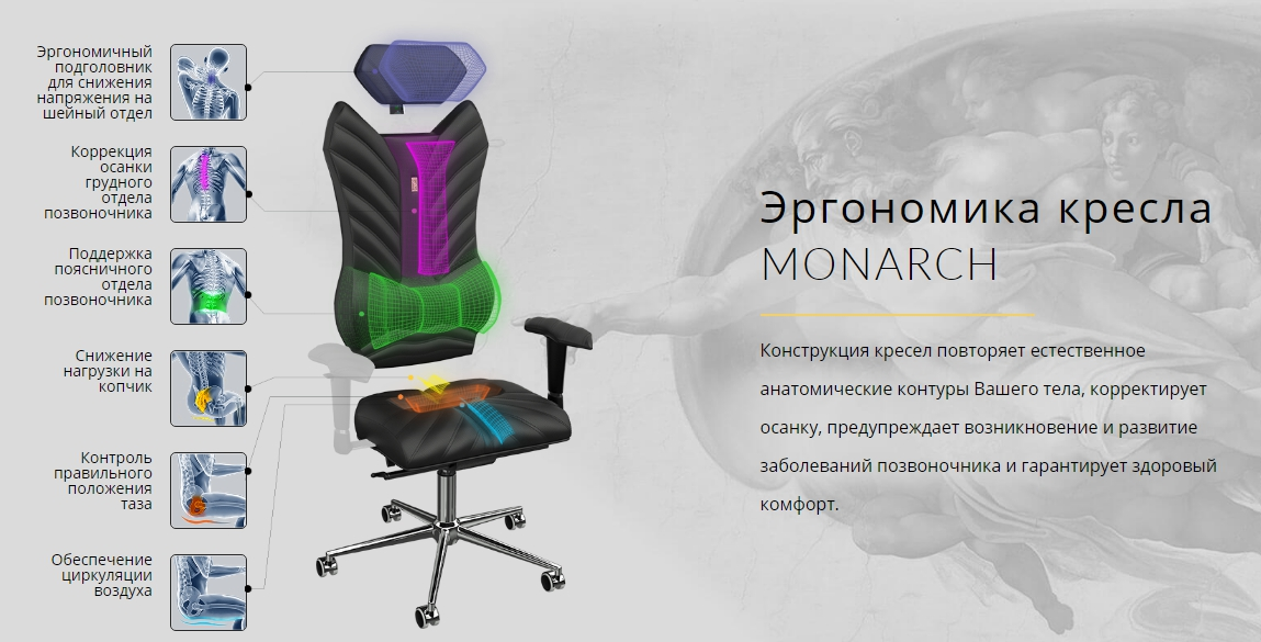 Kulik System Monarch