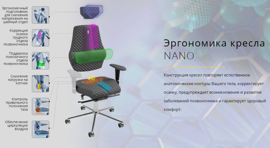 Kulik System Nano