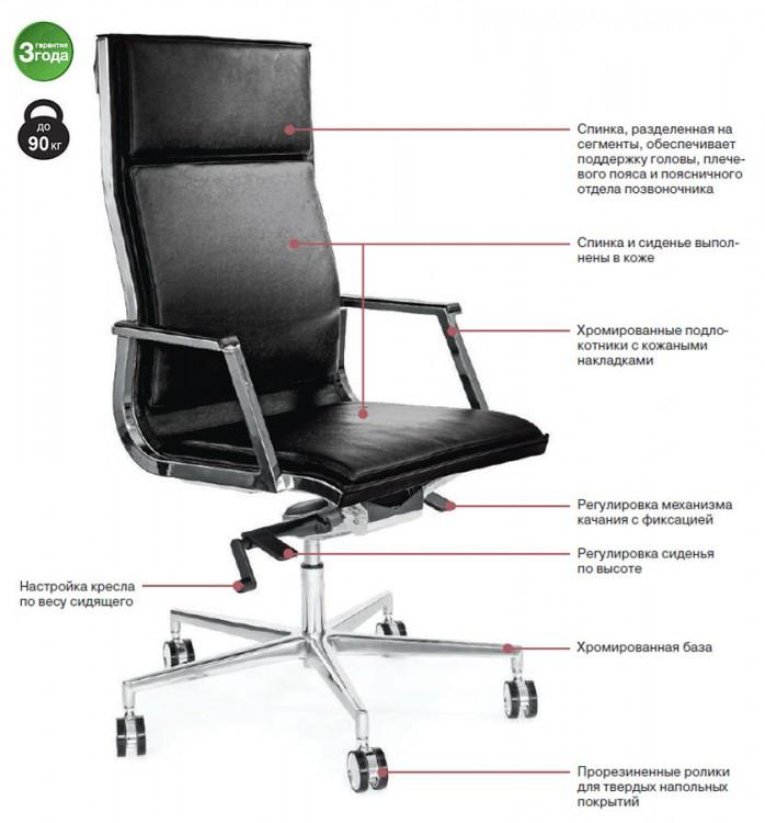 кресло Luxy NULITE-PAD A