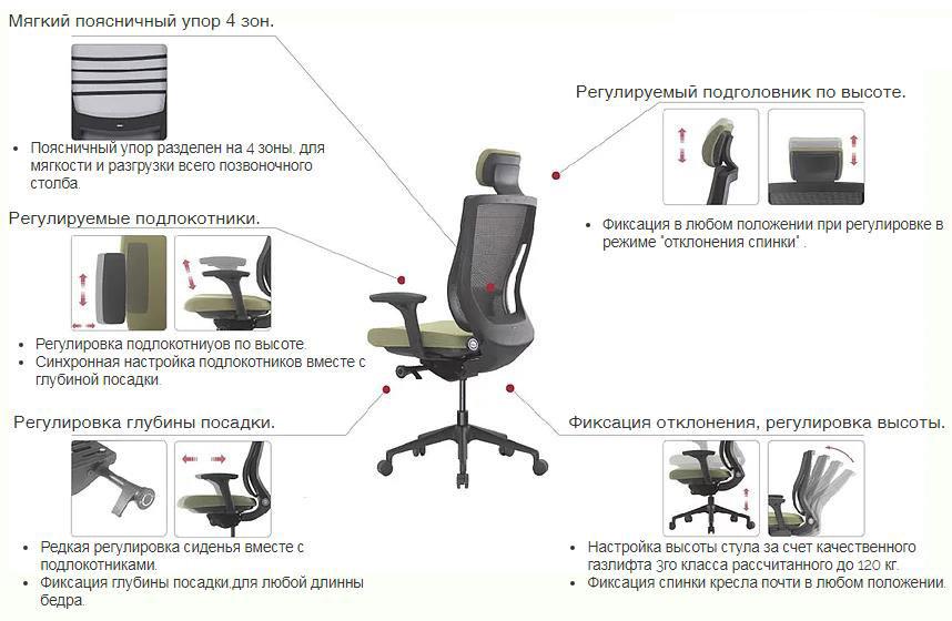 Эргономичное кресло Expert: отзывы и мнения